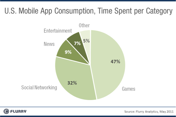 25-pie-chart-apps.png