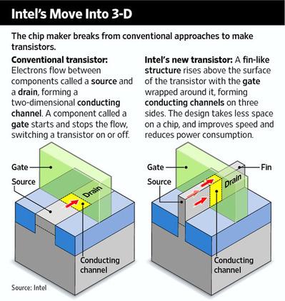 12-transistor.jpg