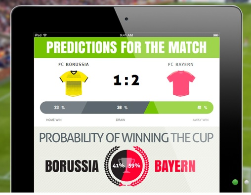 Tech start up Betegy can predict football games score - claims 90