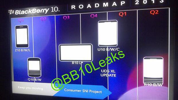 blackberry10roadmap.jpg