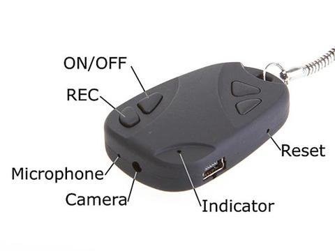 Ring Spy Camera