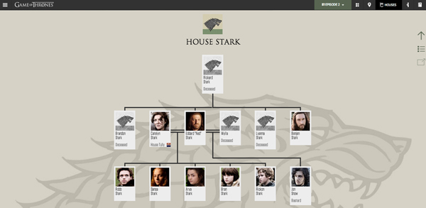 game-of-thrones-stark-family-tree.jpg