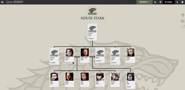 game-of-thrones-stark-family-tree.jpg