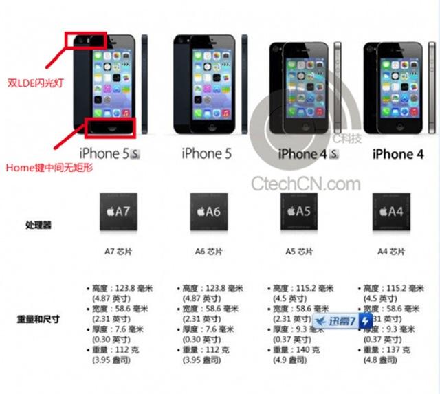 iphone-5s-marketing.jpg