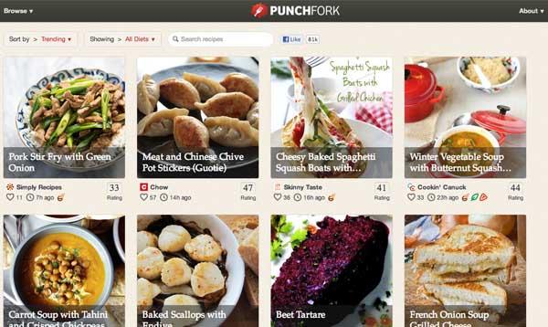 Get tips from the best recipe websites online forumfinder Gallery