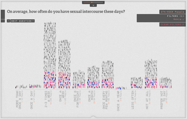 Sexperience Survey
