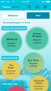 Twizoo search page