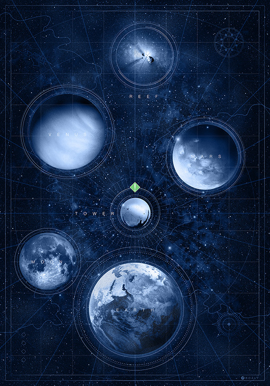 Destiny map of the heavens