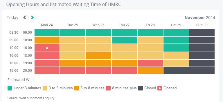 wait-a-moment-hmrc