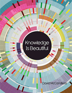 Knowledge is Beautiful