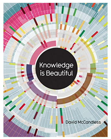 knowledge-is-beautiful