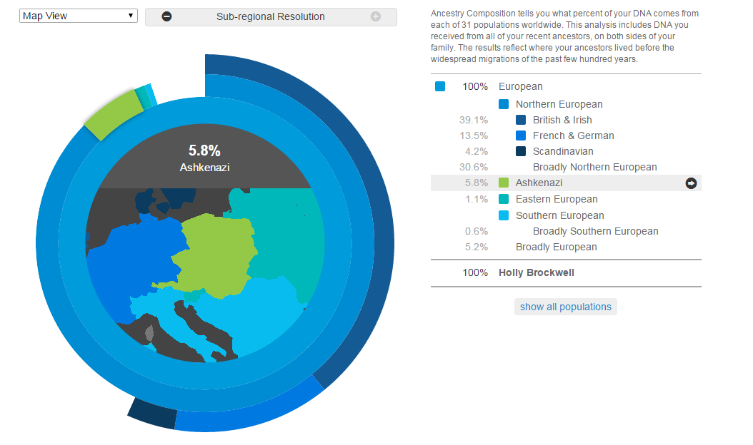 23AndMe review – 2 9% Neanderthal and proud